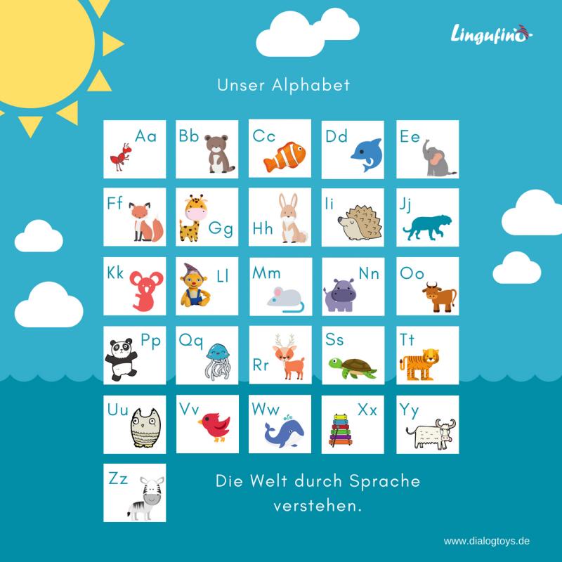 Unser Alphabet Pdf Zum Ausdrucken Lingufinolingufino